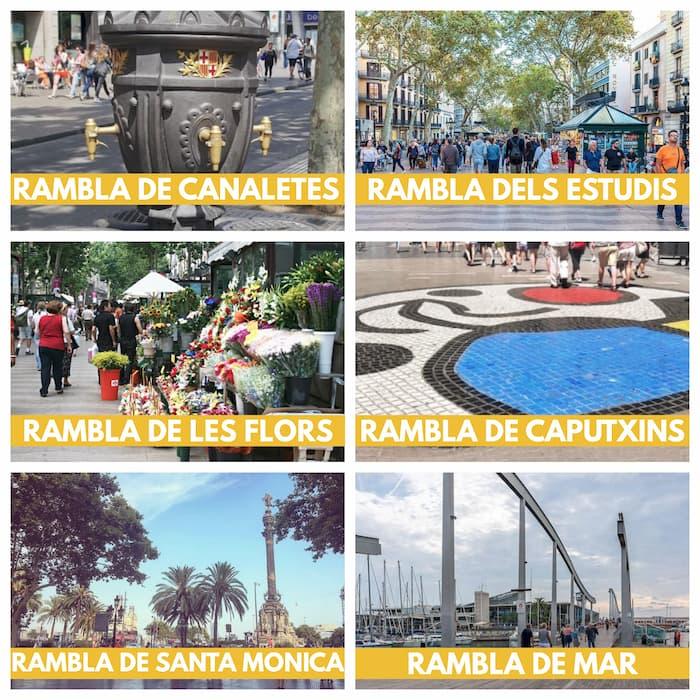 Sei fotografie diverse della Rambla Barcellona con rettangolo giallo con scritta bianca di ciascuna zona