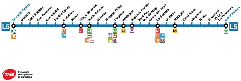 Schema della Metropolitana Barcellona Linea L5 con tutte le fermate